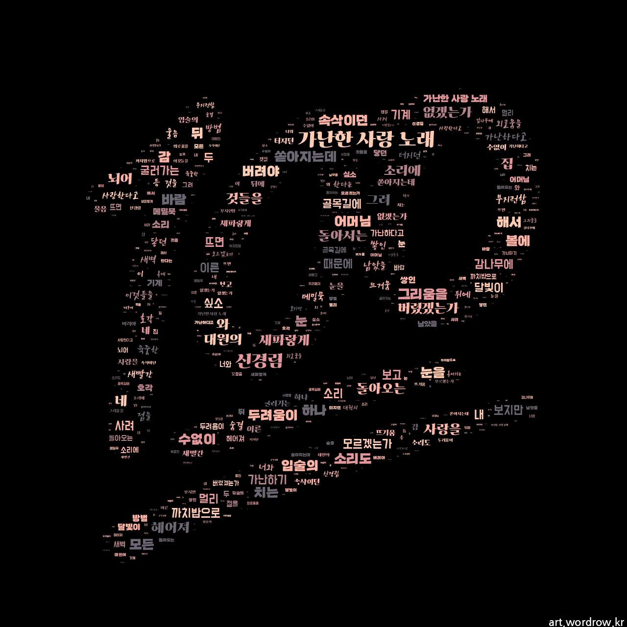워드 아트: 가난한 사랑 노래 [신경림]-4